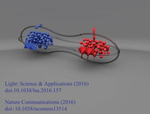 多自由度超纠缠态的量子存储.jpg