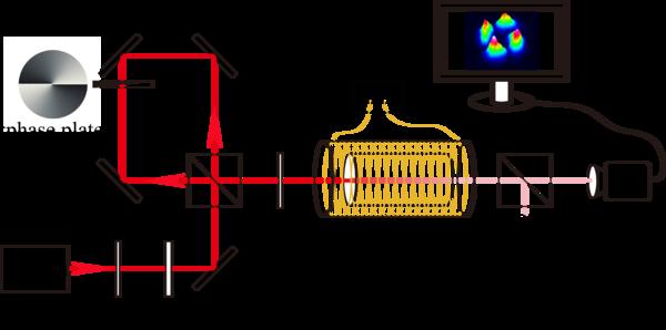 磁场测量.png